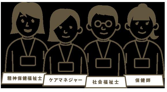 永山地域包括支援センターは、高齢者を支える永山地域の支援機関です。